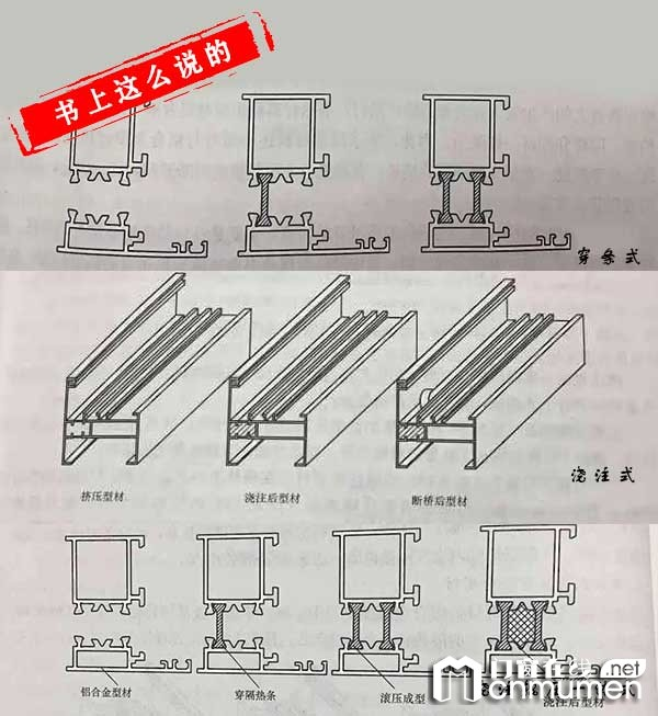 隔热型材的生产方式:穿条式、浇注式、浇注辊压一体式