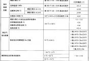 long8小编教你:怎么看long8产品密封性强度? (1368播放)