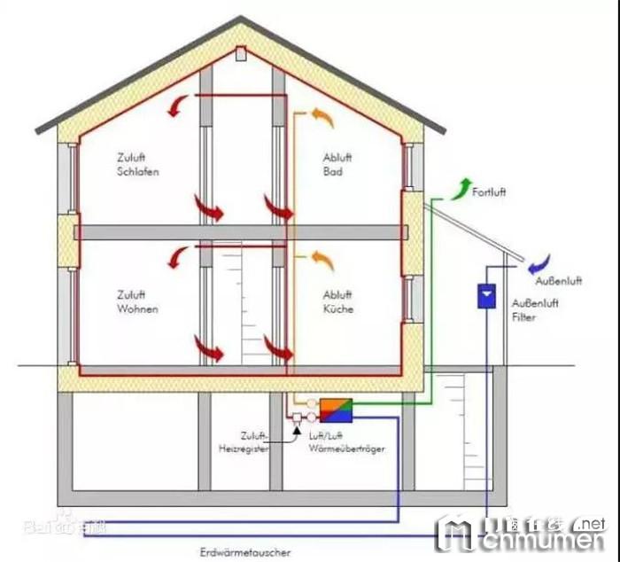 为什么系统门窗水密性能比普通门窗的强?罗兰西尼来为你解答