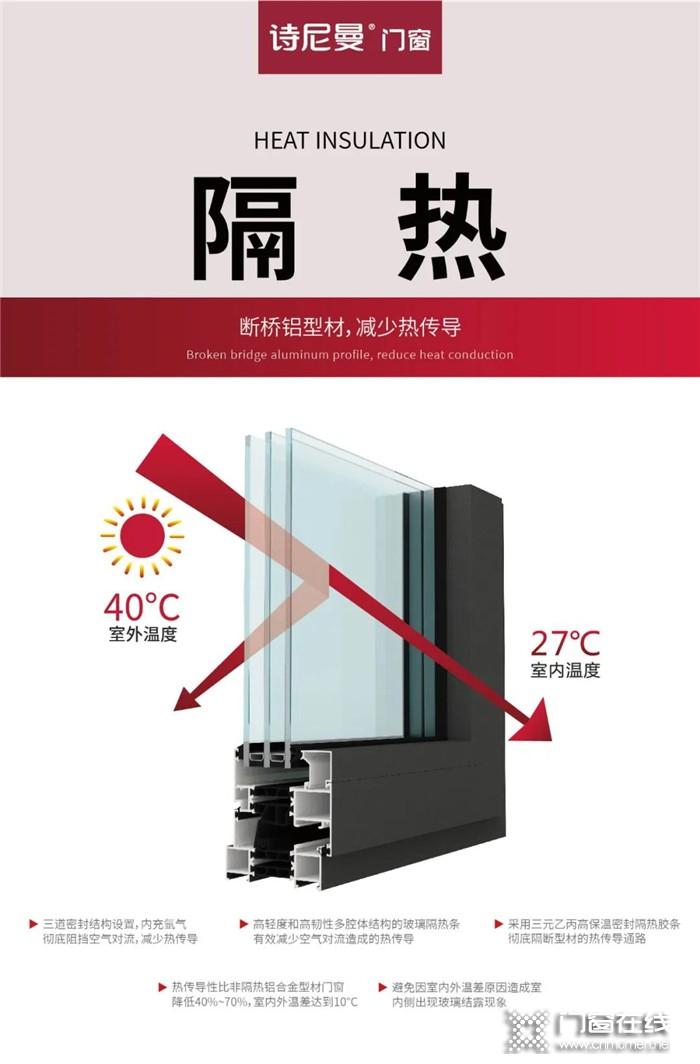 选择诗尼曼节能门窗,隔热降耗没烦恼