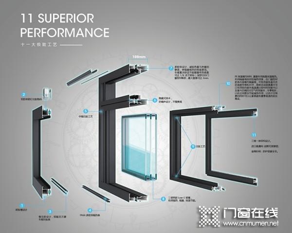 保罗汉纱门窗精工C11015(极简窗纱一体系统窗)强势来袭