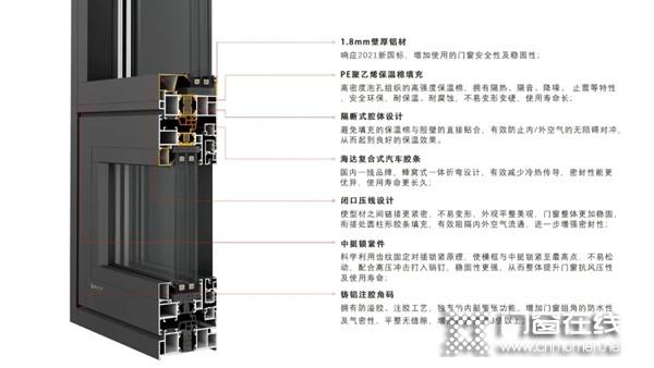 建筑节能设计标准1.1时代正式来临!德优特系统门窗积极应对!