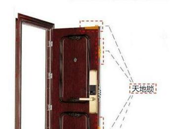 这种智能锁安装要拆掉天地锁?安全与便捷不要本末倒置!