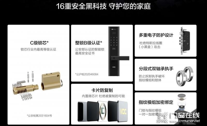 华为智选VOC智能门锁S火爆开售 开启智能新生活_8