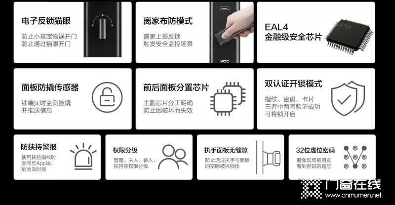 华为智选VOC智能门锁S火爆开售 开启智能新生活_9