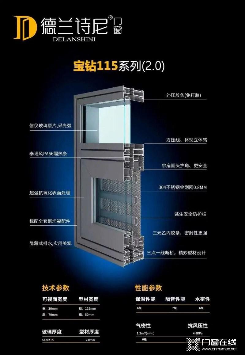 什么是铝门窗注胶工艺?看完这里你就明白了_8