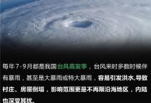 """欧哲门窗:能不能扛住强台风袭击,全靠这道家居""""防线""""了!"""
